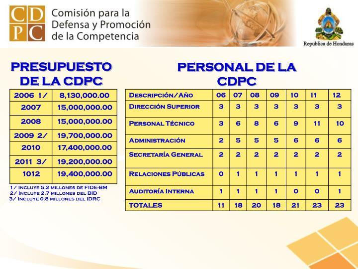 PRESUPUESTO DE LA CDPC