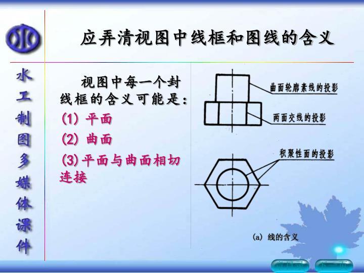应弄清视图中线框和图线的含义