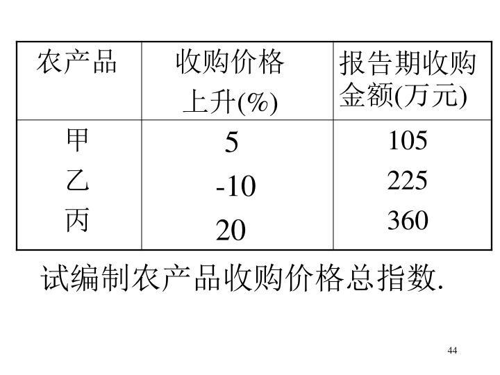 试编制农产品收购价格总指数