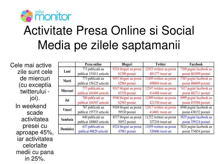 Activitate Presa Online si Social Media pe zilele saptamanii