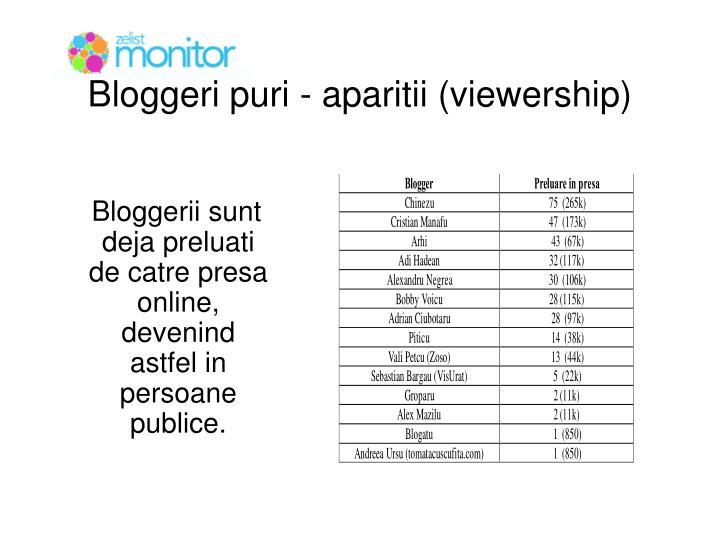 Bloggeri puri - aparitii (viewership)