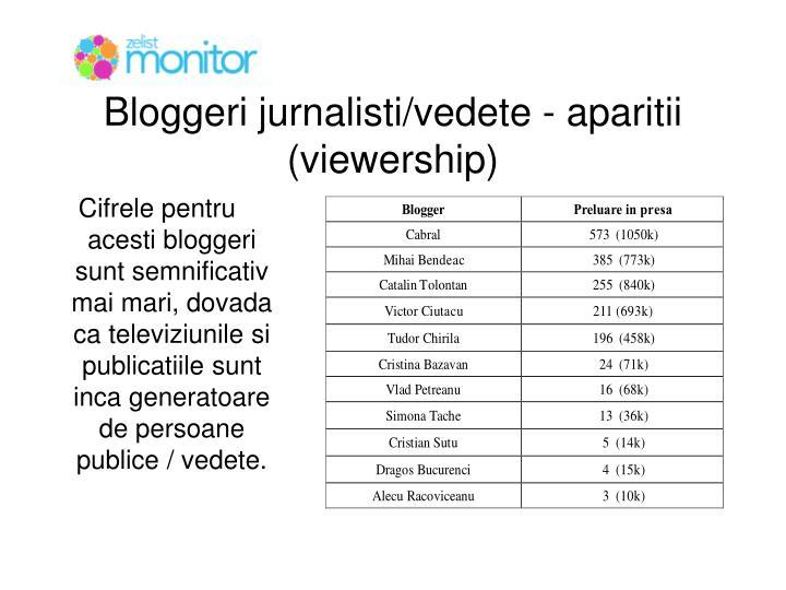 Bloggeri jurnalisti/vedete - aparitii (viewership)