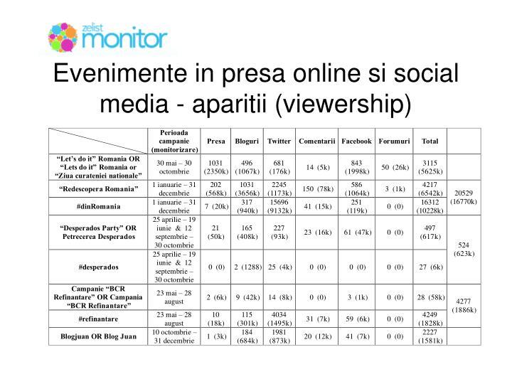 Evenimente in presa online si social media - aparitii (viewership)