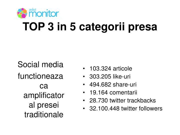 TOP 3 in 5 categorii presa