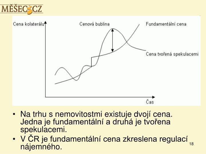 Na trhu snemovitostmi existuje dvojí cena. Jedna je fundamentální a druhá je tvořena spekulacemi.