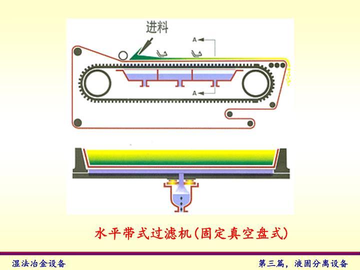 水平带式过滤机(固定真空盘式)
