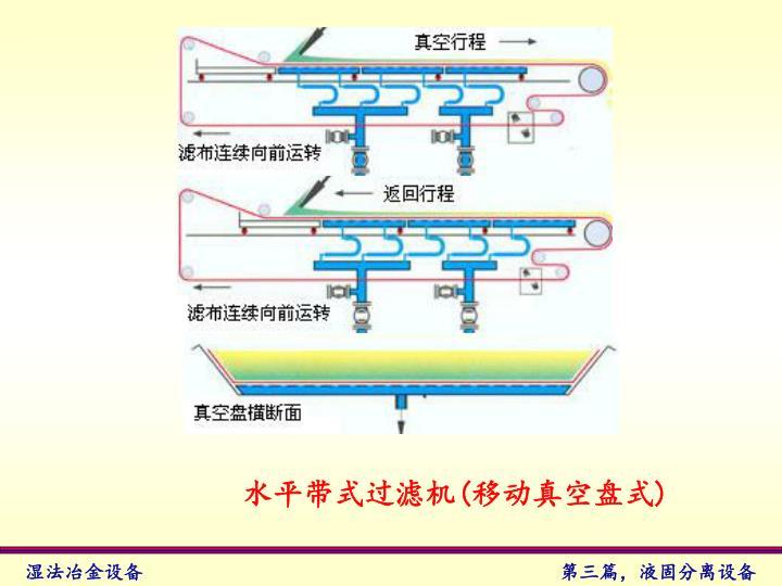 水平带式过滤机(移动真空盘式)