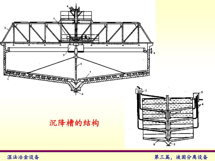 沉降槽的结构