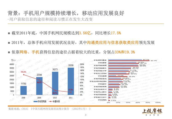 背景:手机用户规模持续增长,移动应用发展良好