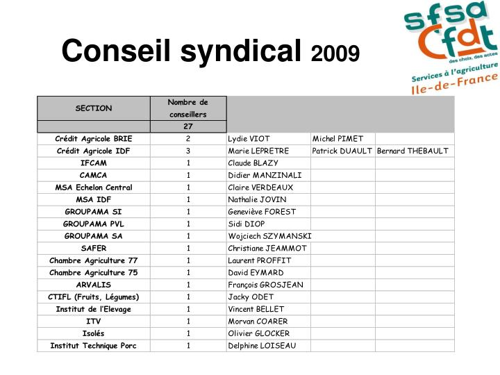 Conseil syndical 2009