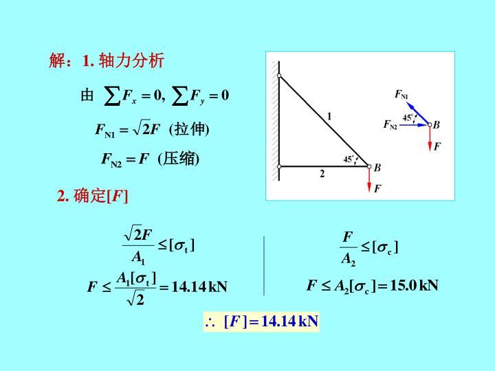 解:1. 轴力分析