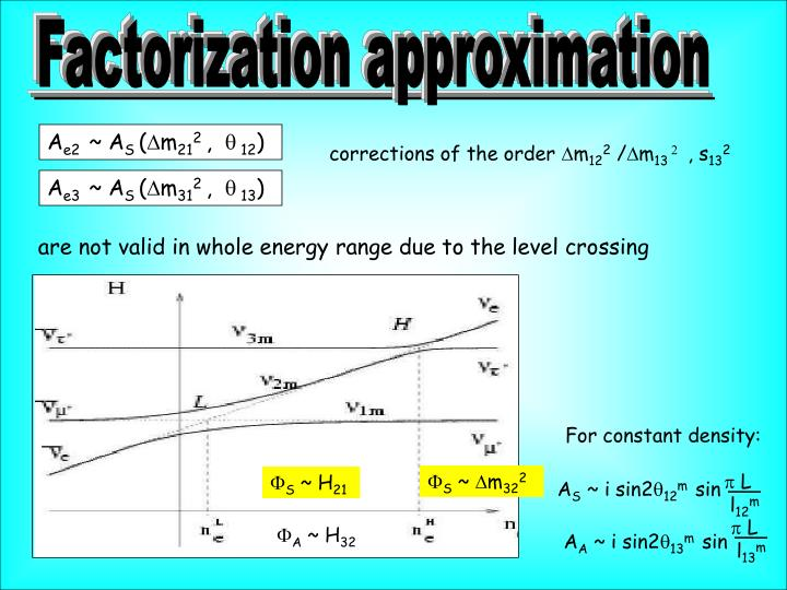 Factorization approximation