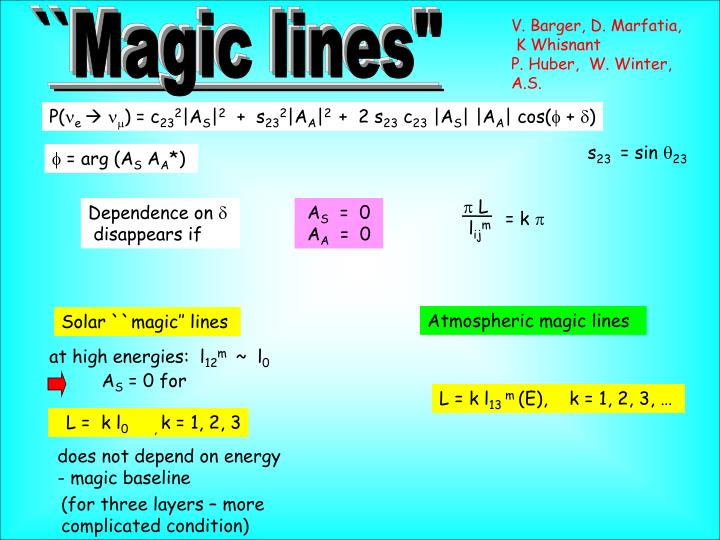 "``Magic lines"""