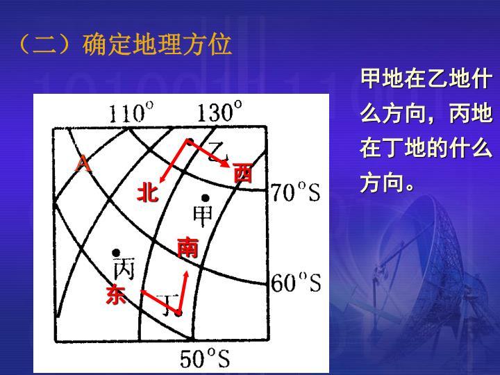 (二)确定地理方位