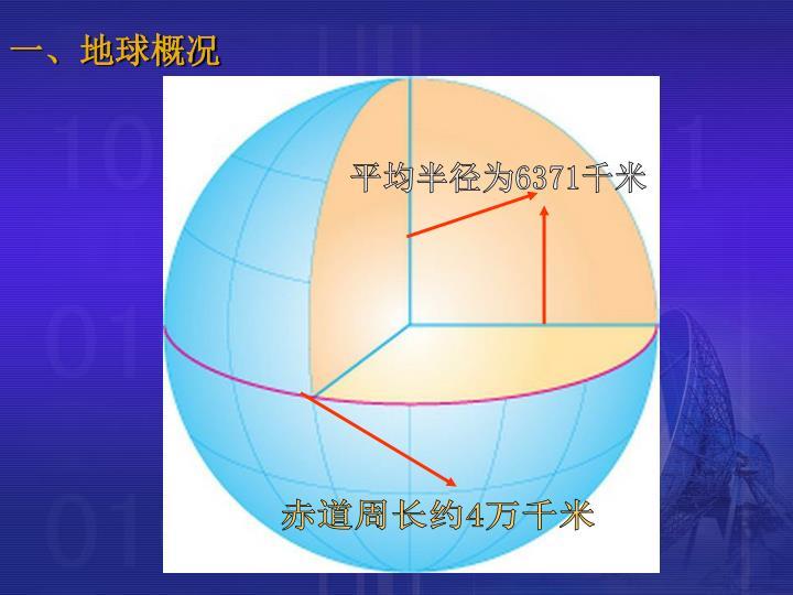 一、地球概况