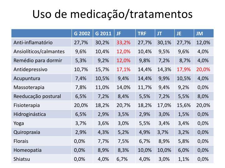 Uso de medicação/tratamentos