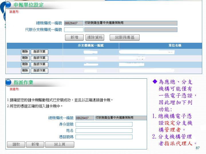 為應總、分支機構可能僅有一張電子憑證,因此增加下列功能