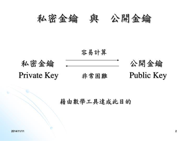 私密金鑰 與 公開金鑰