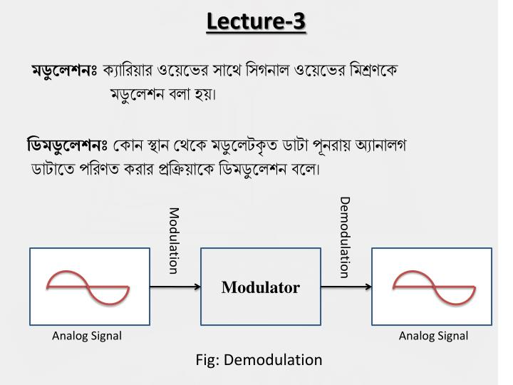 Lecture-3