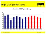 high gdp growth rates