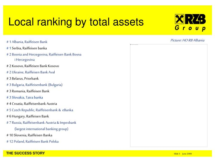 Local ranking by total assets