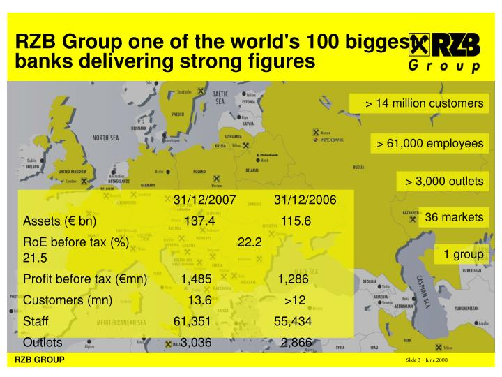 RZB Group one of the world's 100 biggest banks delivering strong figures