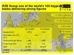 rzb group one of the world s 100 biggest banks delivering strong figures