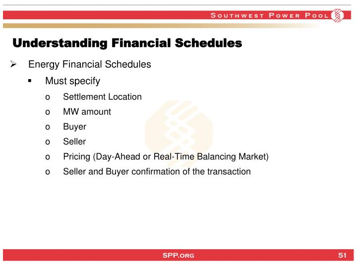 Understanding Financial Schedules