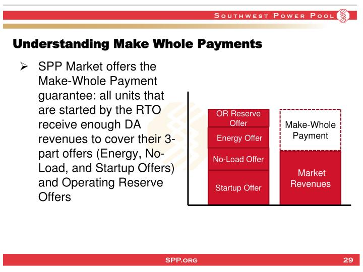 Understanding Make Whole Payments