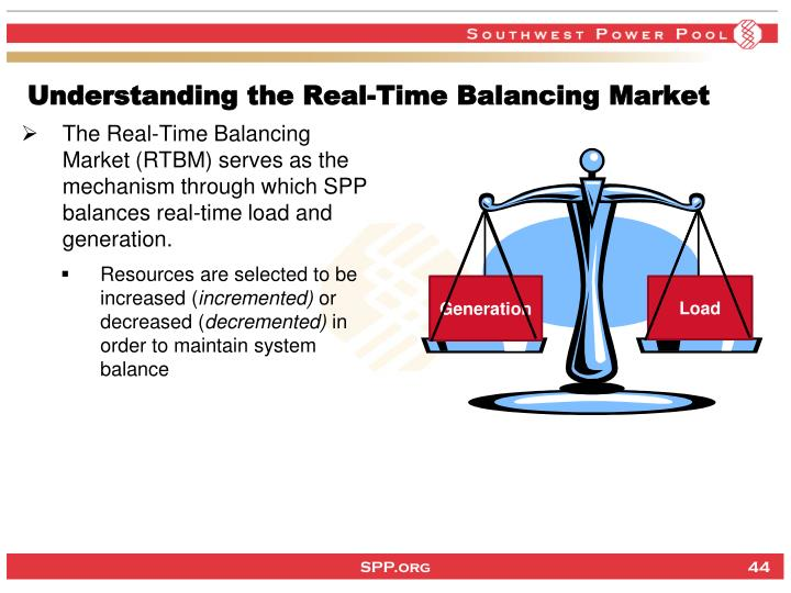Understanding the Real-Time Balancing Market
