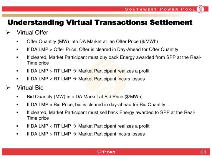 Understanding Virtual Transactions: Settlement