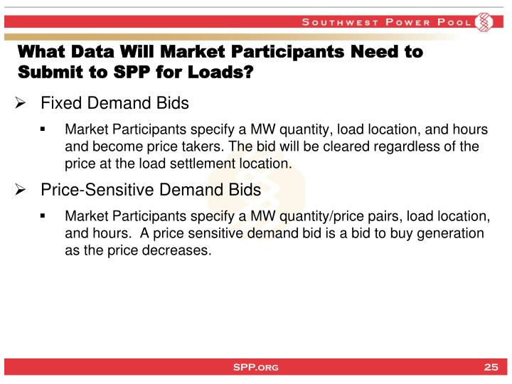 What Data Will Market Participants Need to Submit to SPP for Loads?