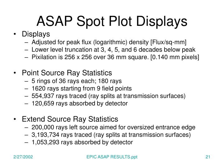 ASAP Spot Plot Displays