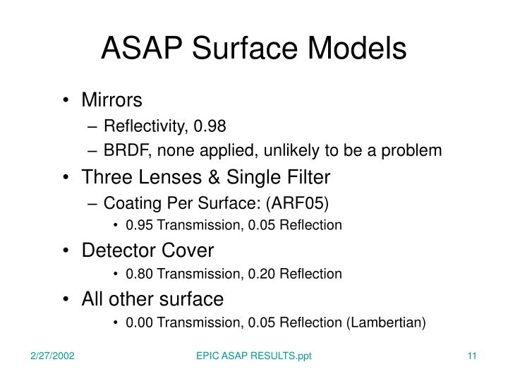 ASAP Surface Models