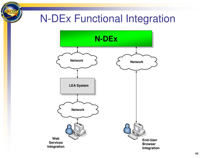 N-DEx Functional Integration