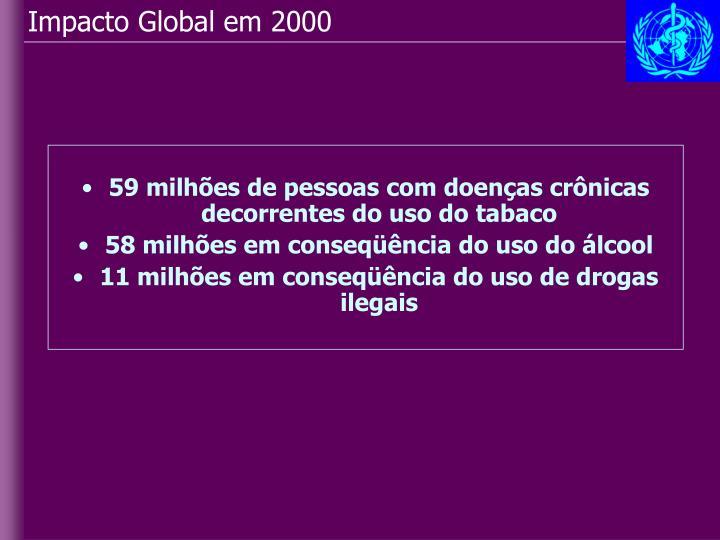 59 milhões de pessoas com doenças crônicas decorrentes do uso do tabaco