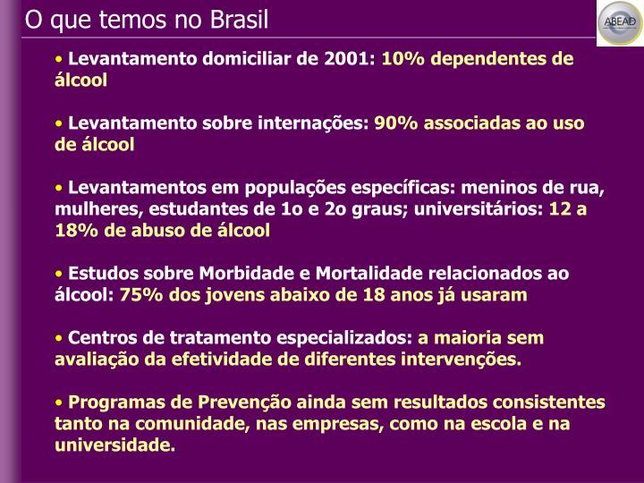 O que temos no Brasil