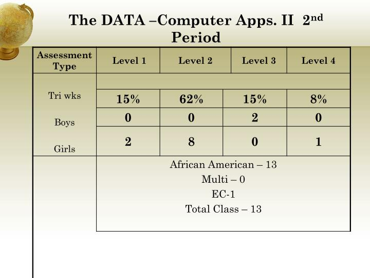 The DATA –Computer Apps. II  2