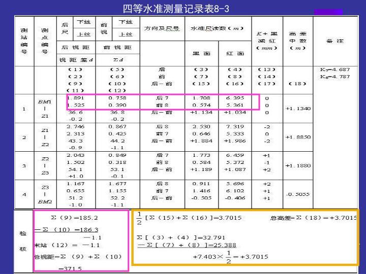 四等水准测量记录表8-3