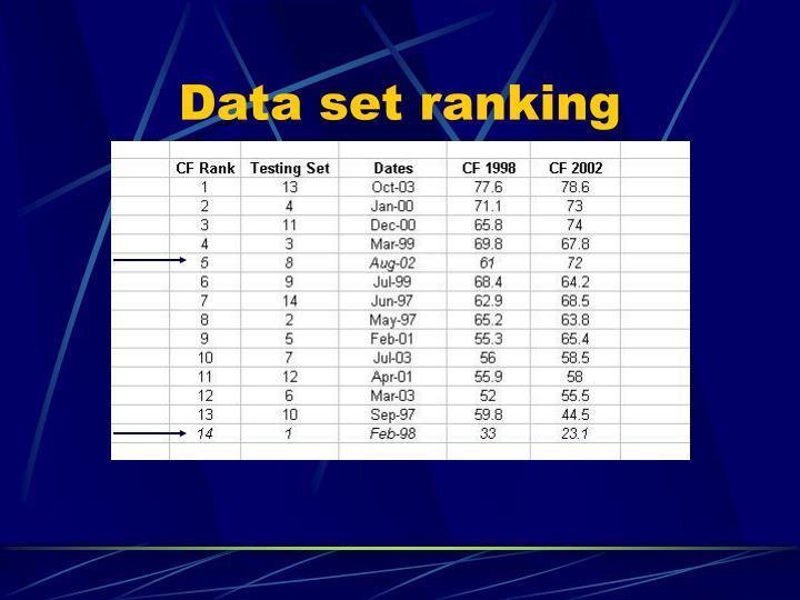 Data set ranking