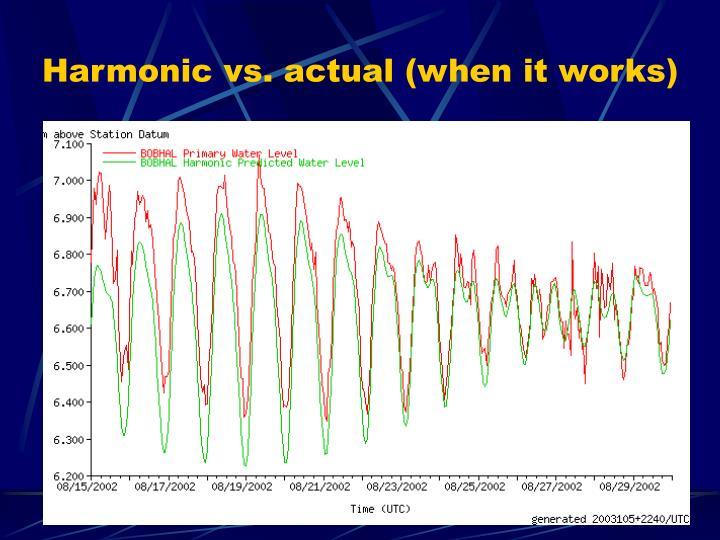 Harmonic vs. actual (when it works)