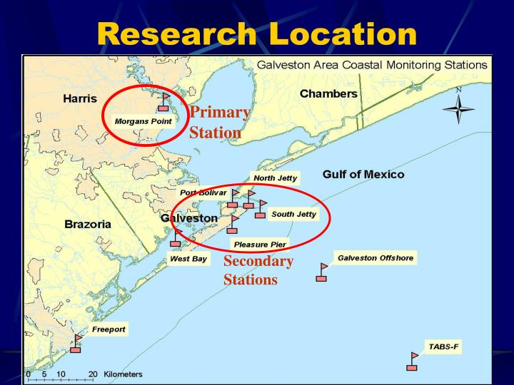 Research Location