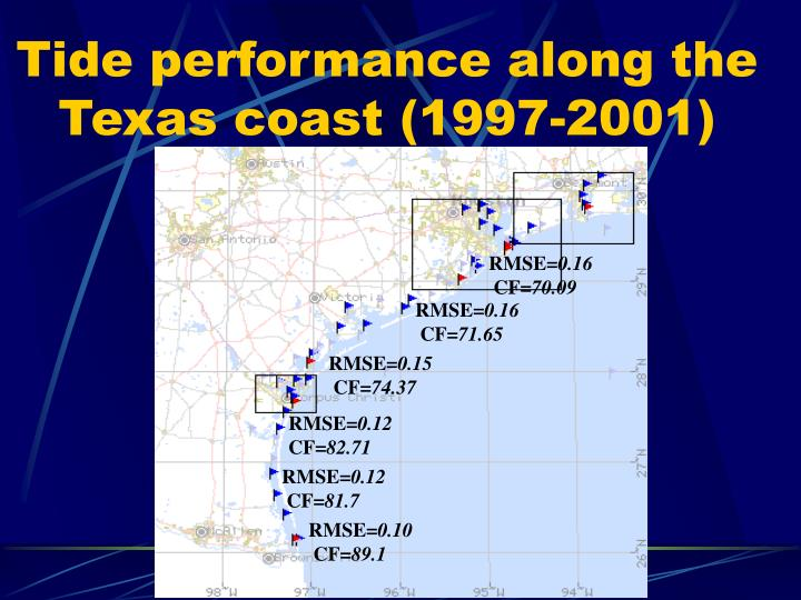 Tide performance along the Texas coast (1997-2001)