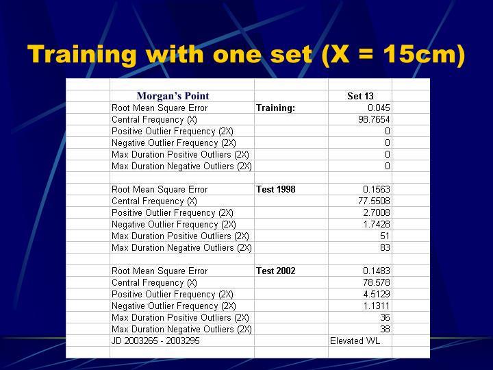 Training with one set (X = 15cm)