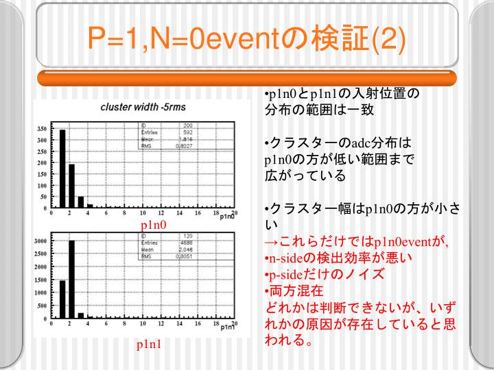 P=1,N=0event