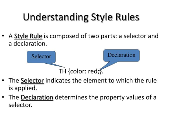 Understanding Style Rules