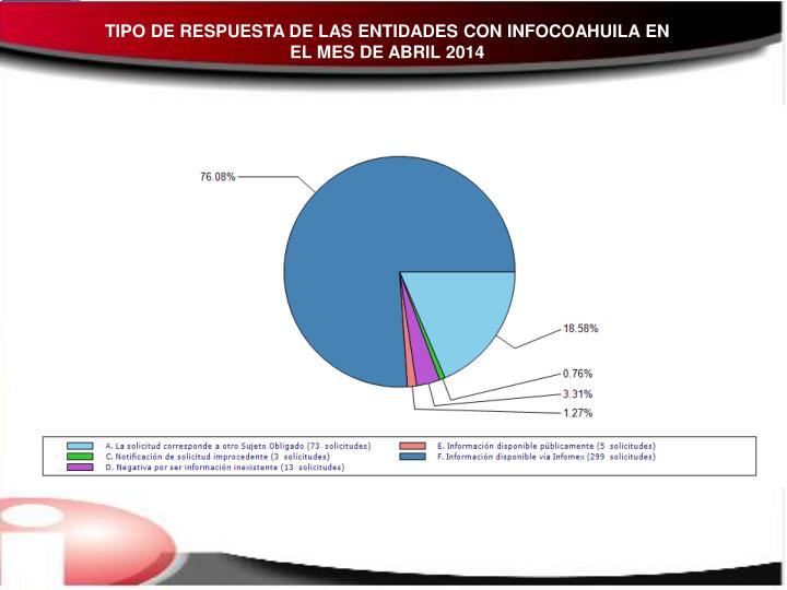 TIPO DE RESPUESTA DE LAS ENTIDADES CON INFOCOAHUILA EN EL MES DE ABRIL 2014