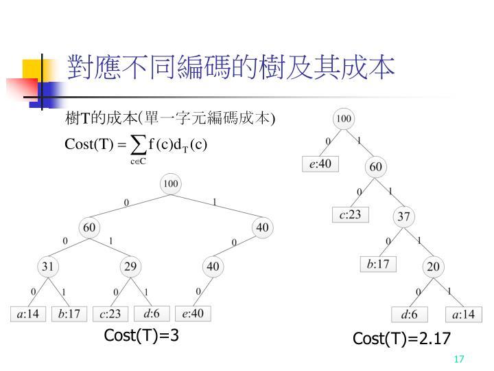 對應不同編碼的樹及其成本