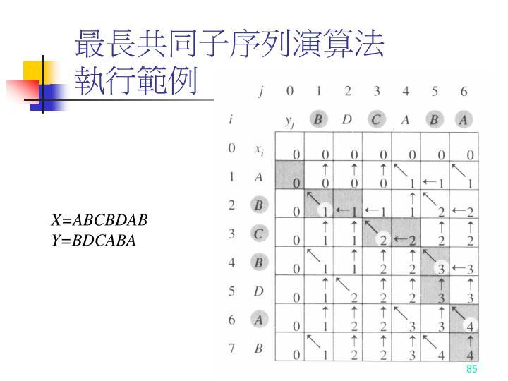 最長共同子序列演算法