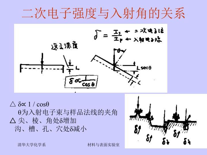 二次电子强度与入射角的关系